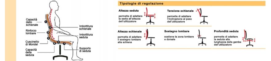 Meta title-Poltrone e sedie ufficio